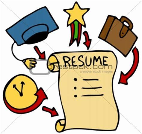 Job resume search usa